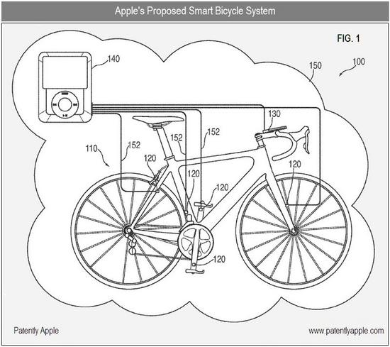 Велосипед Apple Bicycle