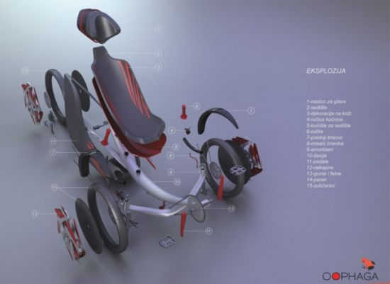 OOPHAGA – лежачий велосипед