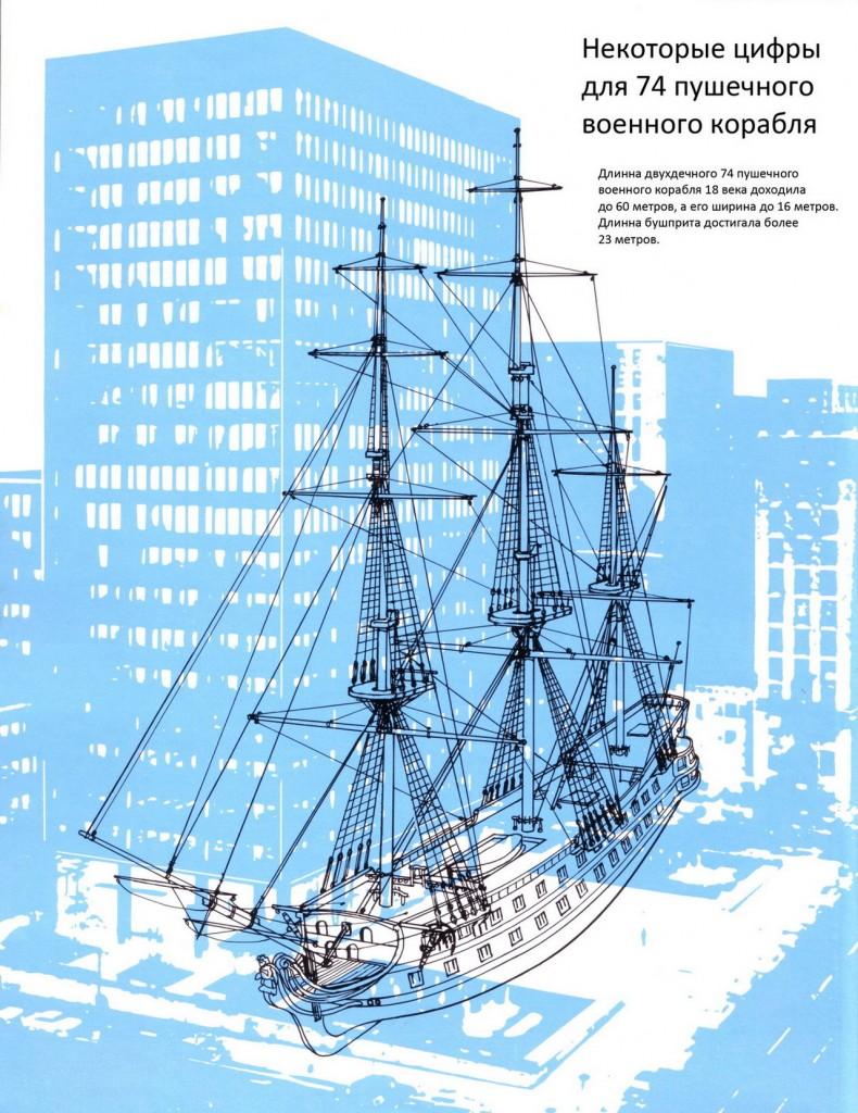 некоторые данные о  74-х пушечном военном корабле конца 18-го века