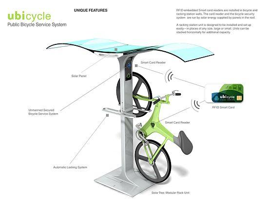 Велосипедные стоянки Ubicycle для общественного велосипеда