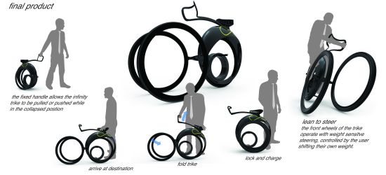 велосипед urban commuter trike