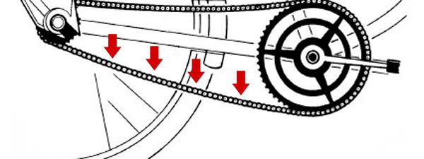 Где смазывать велосипедную цепь