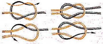 О палатке велотуристам Knots1