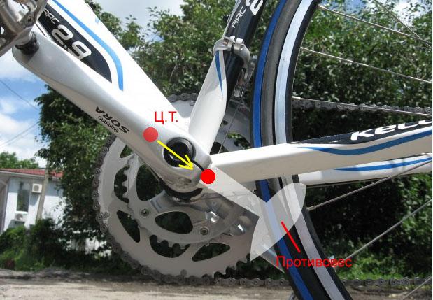 Велосипедные шатуны HollowTech