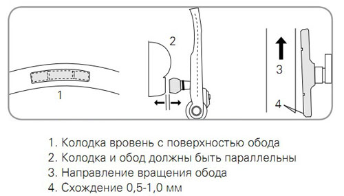 настройка тормозов велосипеда