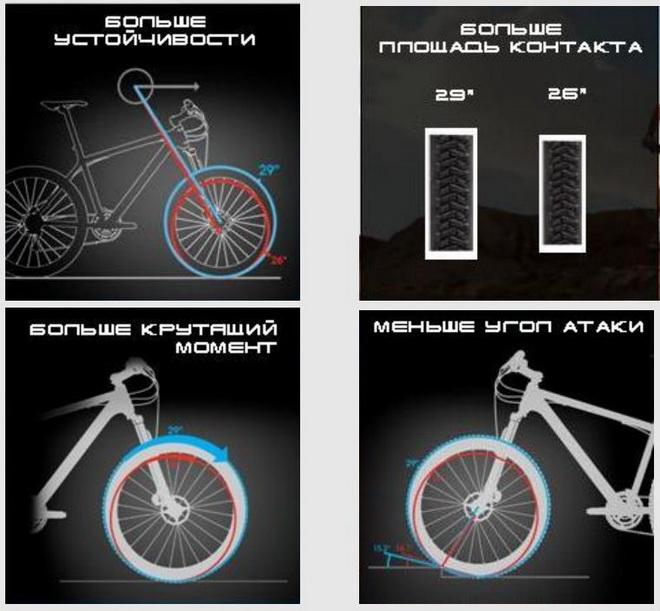 велосипеды Gary Fisher