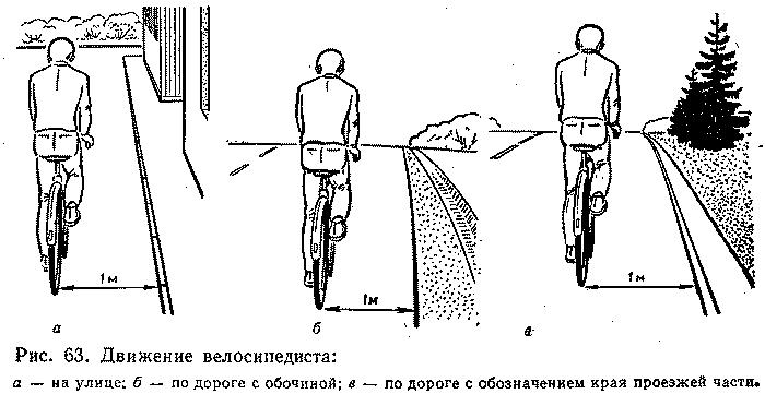 движение велосипедиста