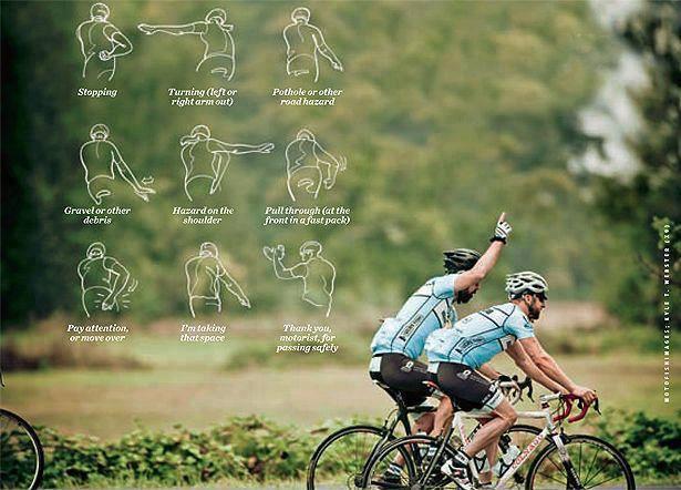 Велосипедные знаки рукой