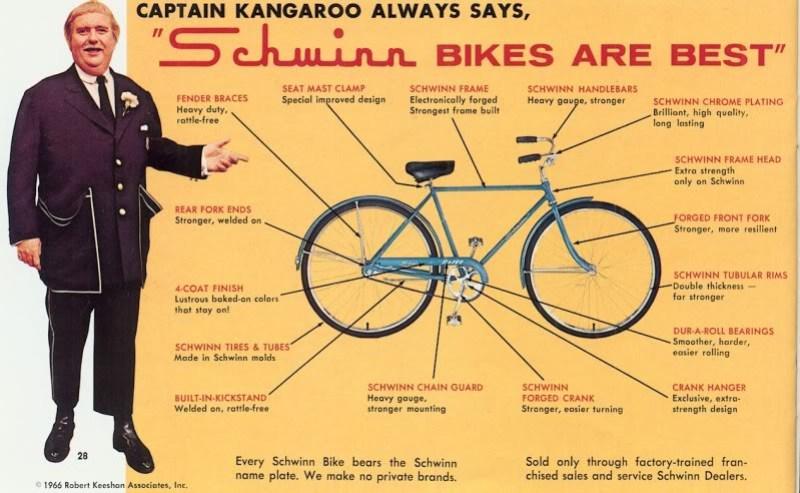 Велосипедная реклама Швинн