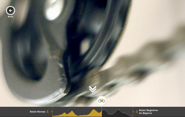 Промо сайт посвященный  100 - Тур дэ Франс