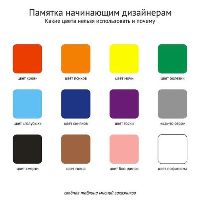 неправильные цвета