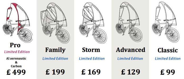 Правильный велосипедный зонт. Правильная защита от дождя. LEAFXPRO