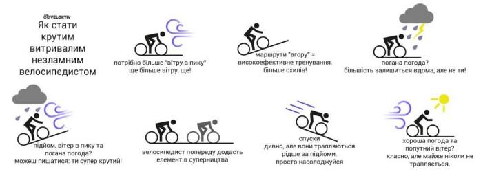 как стать велосипедистом