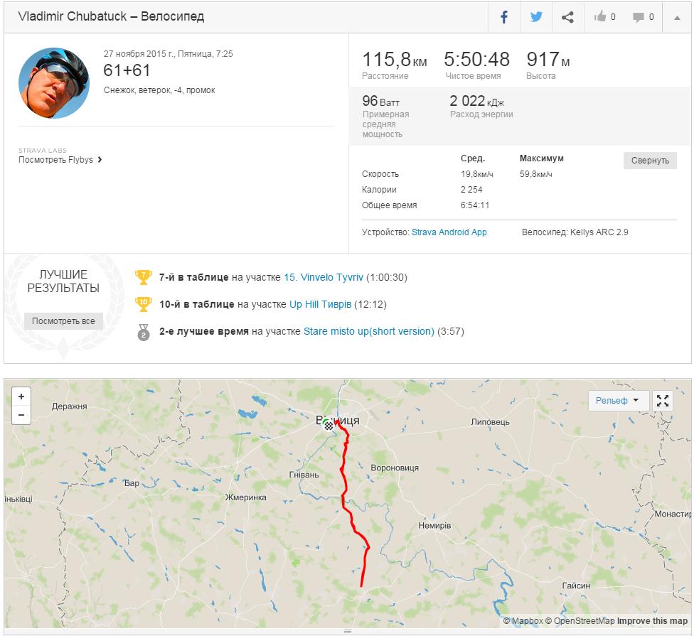 122 км
